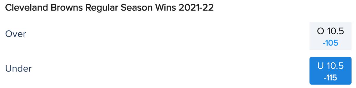 Cleveland Browns Win Total Odds via FanDuel Sportsbook