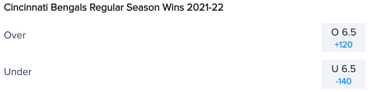 Cincinnati Bengals Win Total Odds via FanDuel Sportsbook