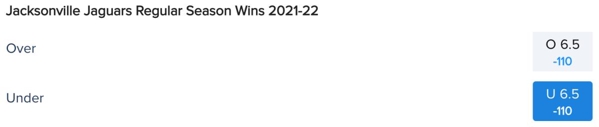 Jacksonville Jaguars Win Total Odds via FanDuel Sportsbook