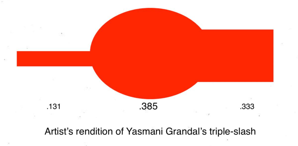 grandal-graphic-1