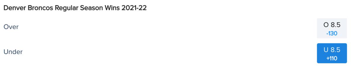 Denver Broncos Win Total Odds via FanDuel Sportsbook