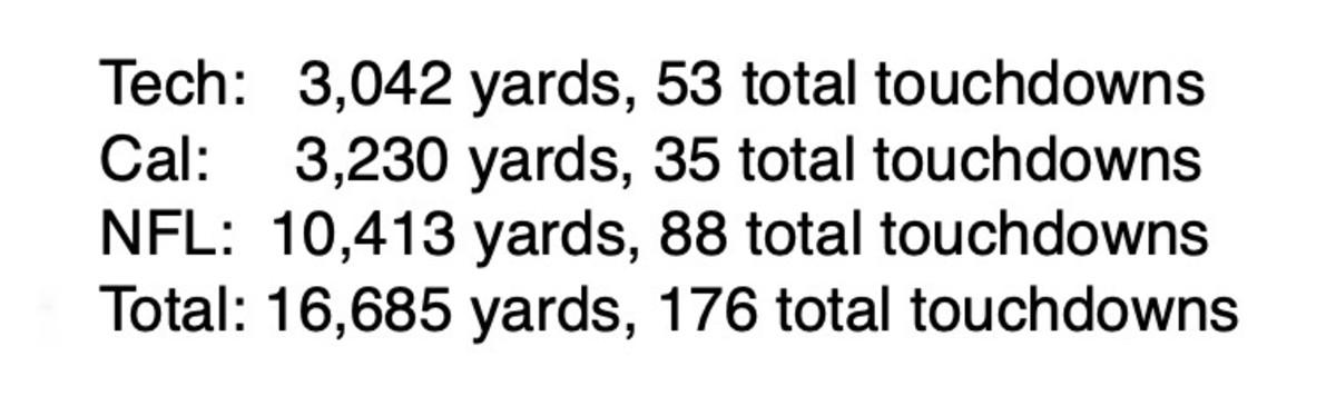 Marshawn Lynch statistics