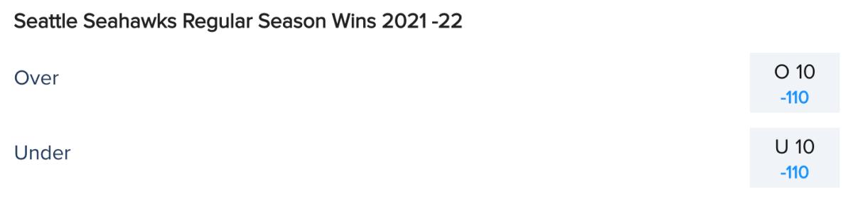 Seattle Seahawks Win Total Odds via FanDuel Sportsbook