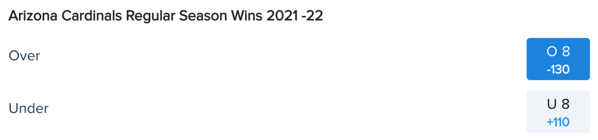 Arizona Cardinals Win Total Odds via FanDuel Sportsbook