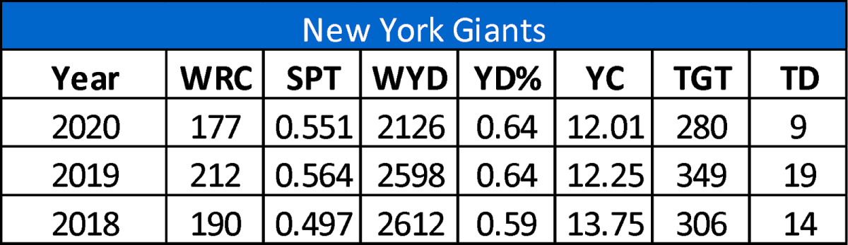 giants wr graphic