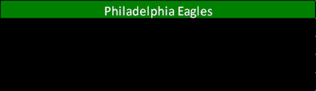 eagles WRs