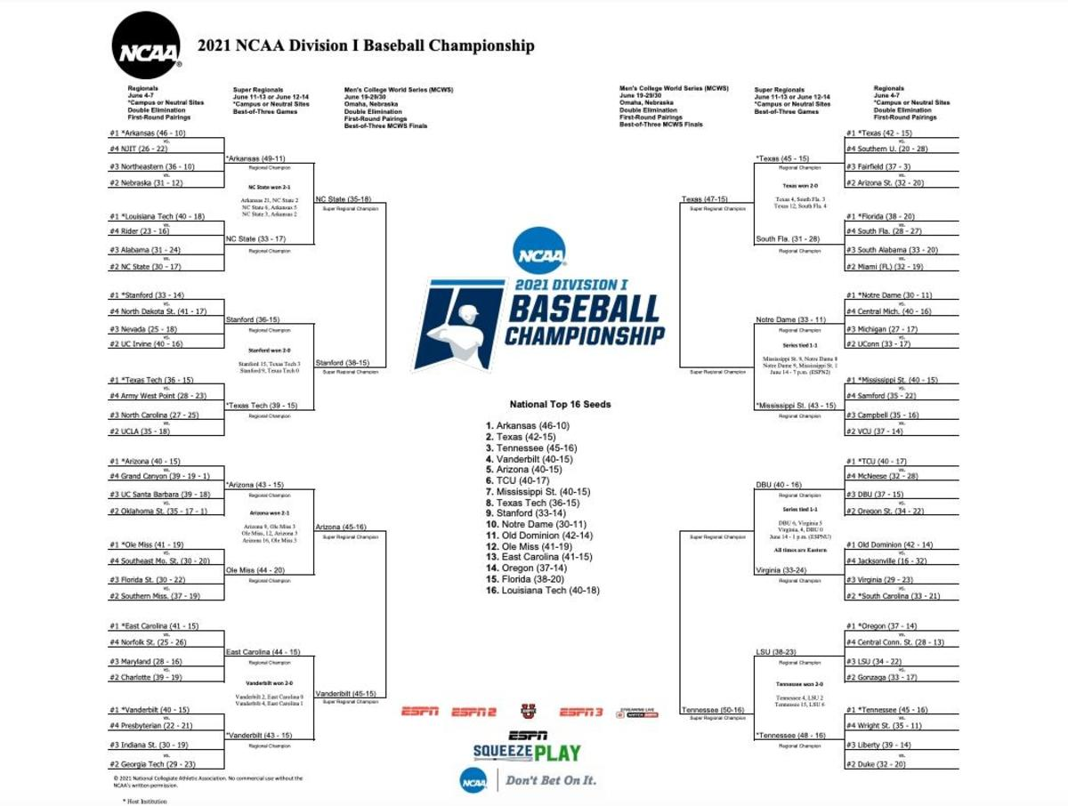 College Baseball 2021 NCAA Division I Baseball Tournament