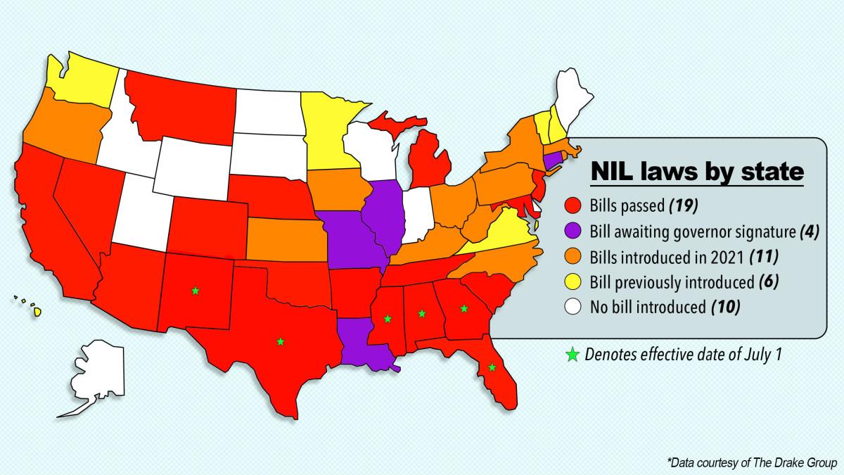 NIL-Laws-states-Jun-21