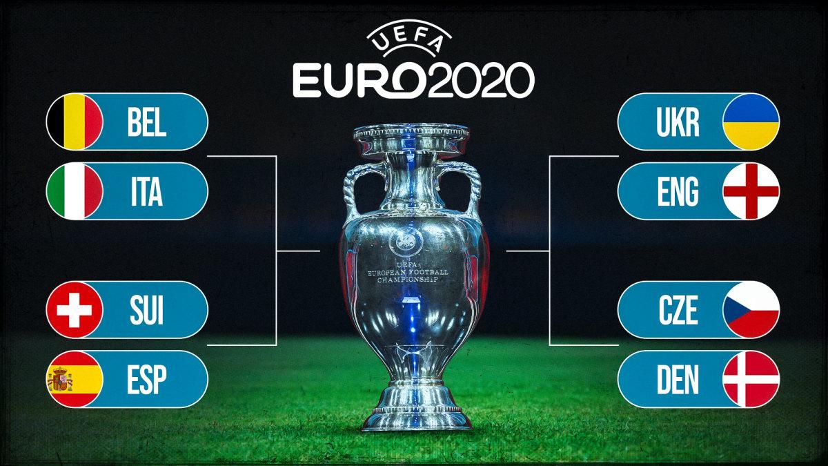 The Euro 2020 quarterfinal field