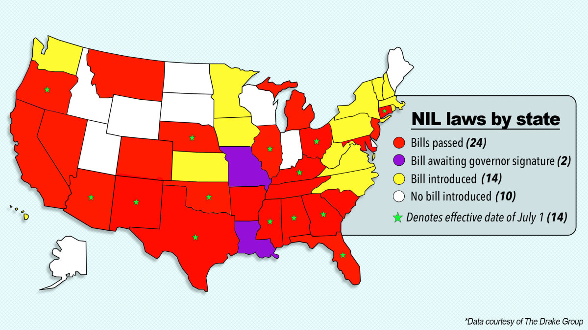 NIL Laws by state as of June 30