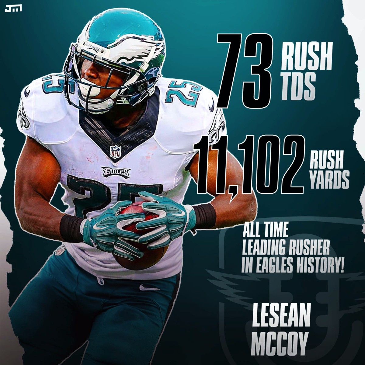 LeSean McCoy's case for the Hall of Fame