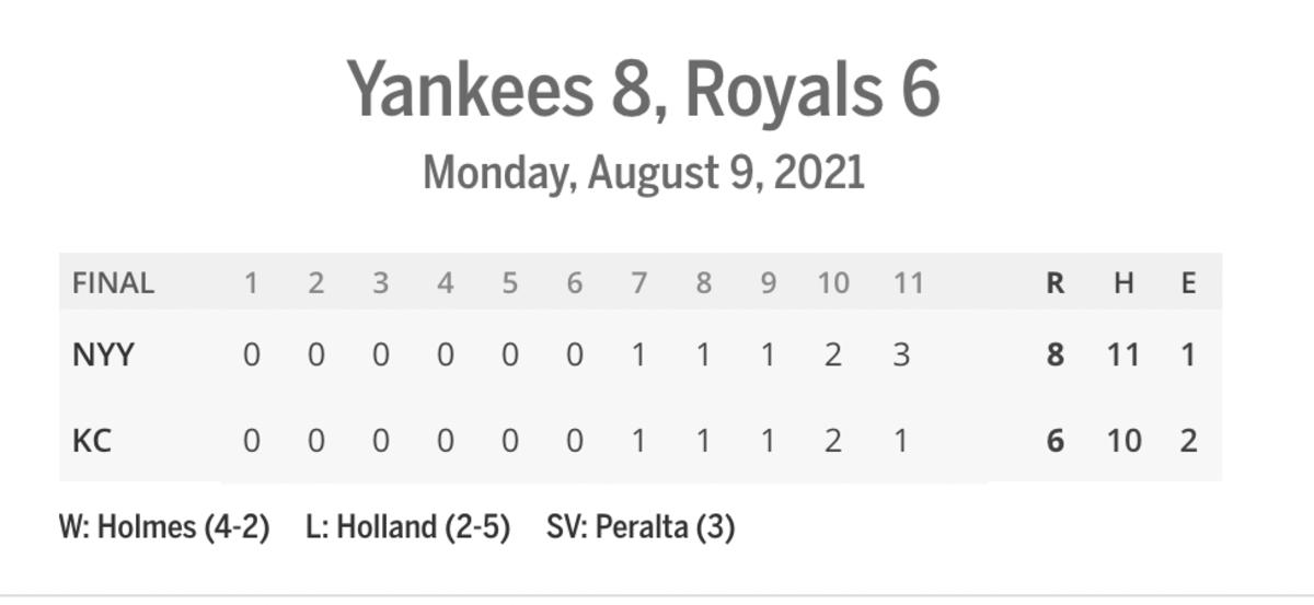 Yanks-Royals-box-blog
