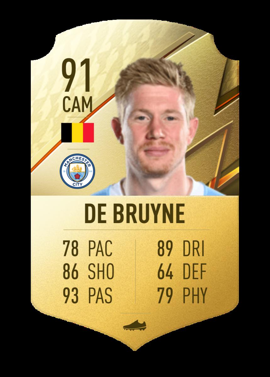 DE BRUYNE (1)