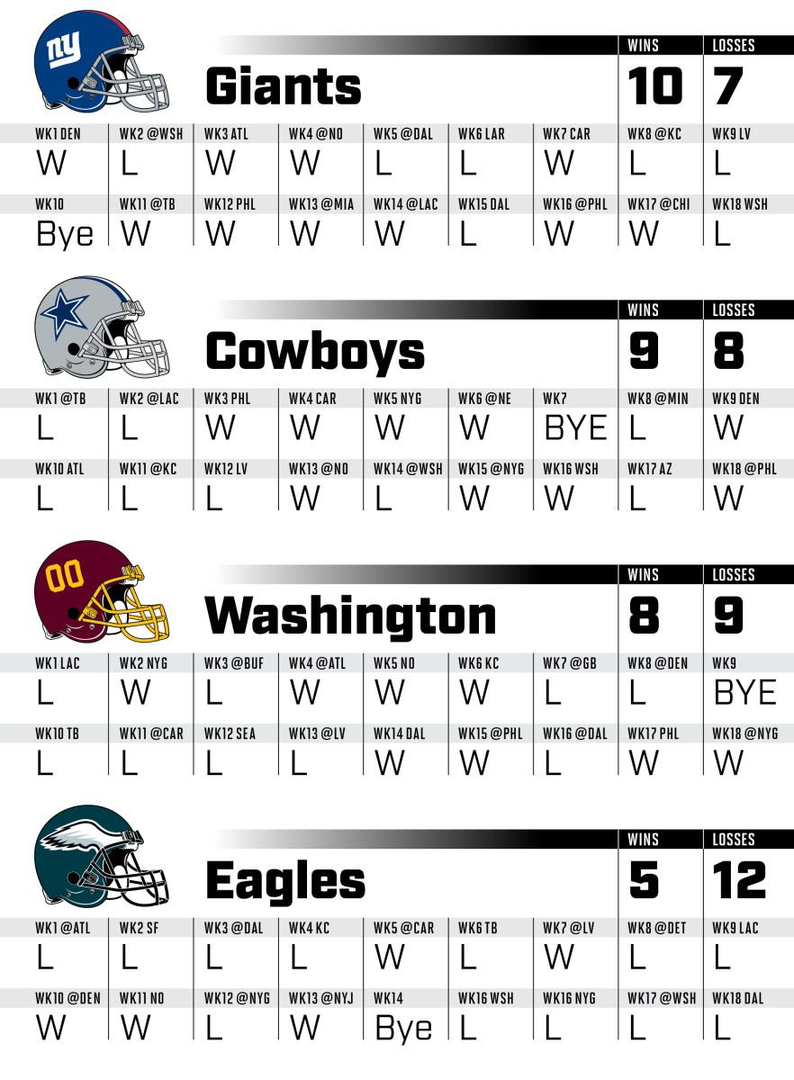 2021-NFLsched_nfc_east