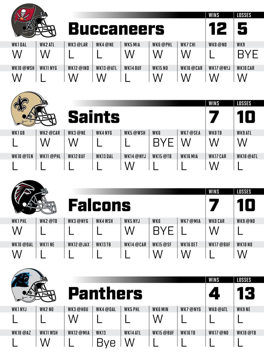 2021-NFLsched_nfc_south
