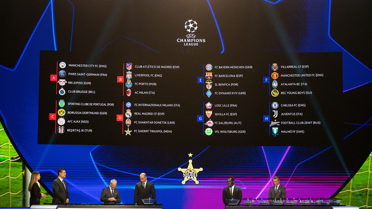 Predictions, Breakdowns for the UCL Group Stage