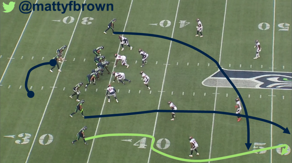 The route combination flooding the field