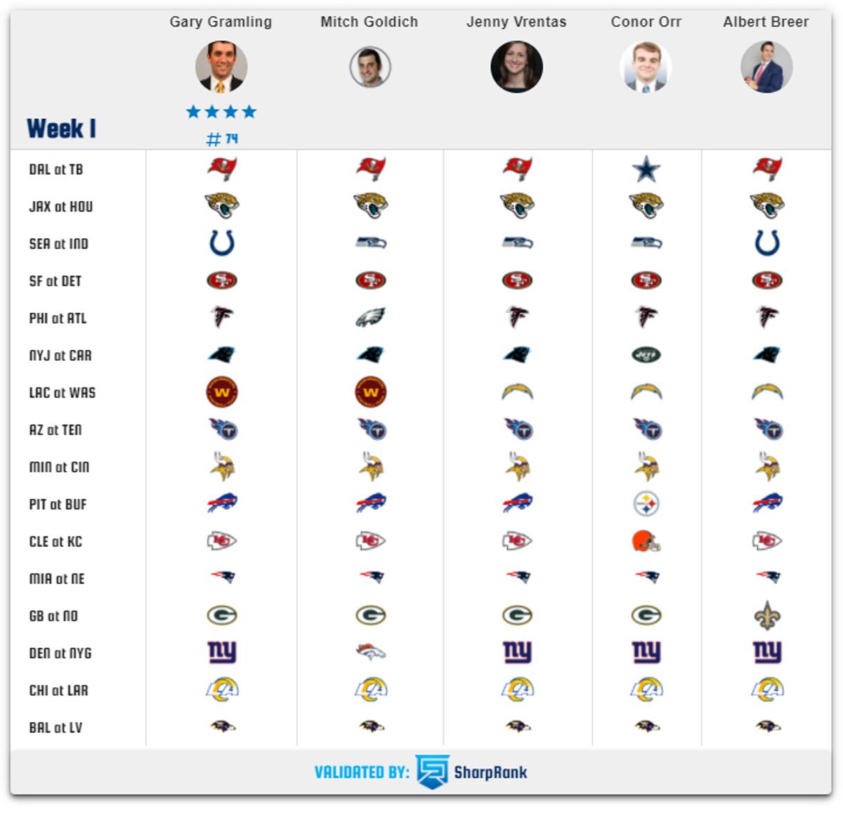week-1-su-picks