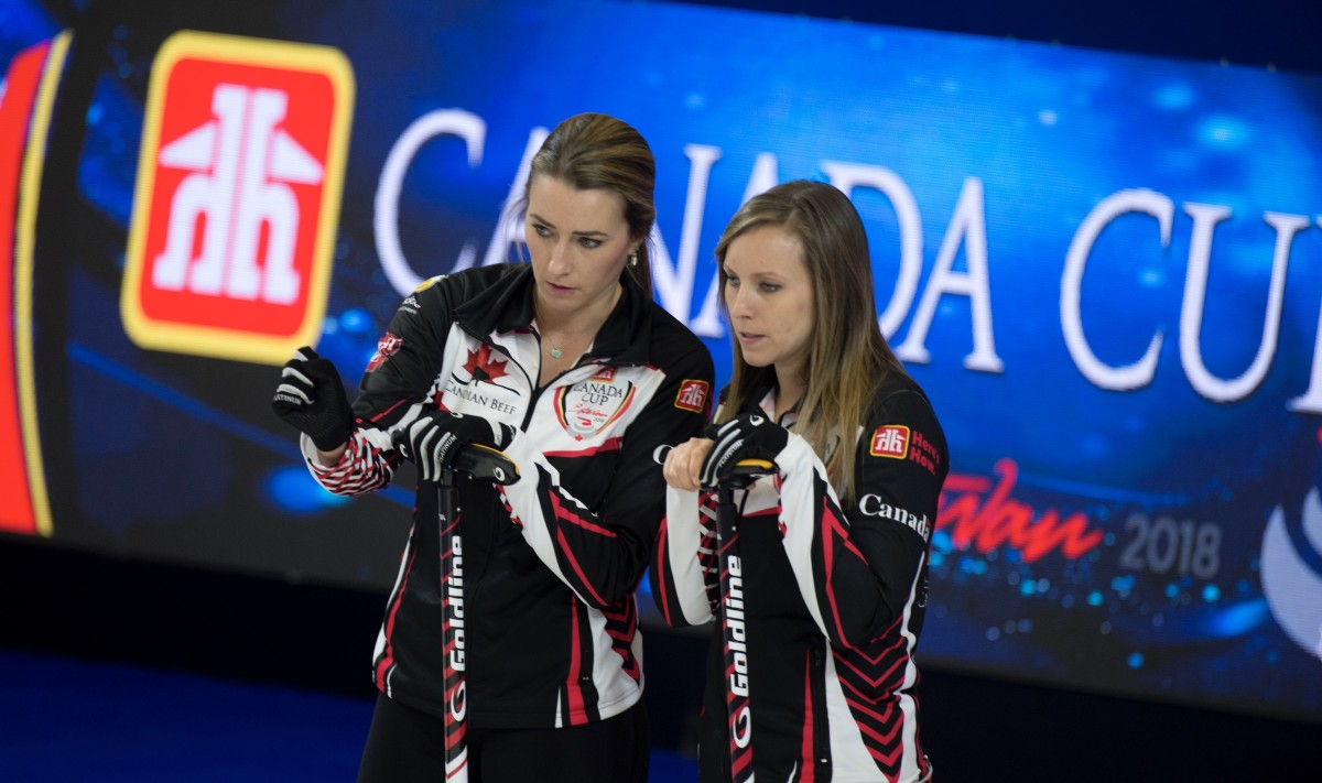 Thinking time per end at the 2018 Canada Cup • Michael Burns-Curling Canada